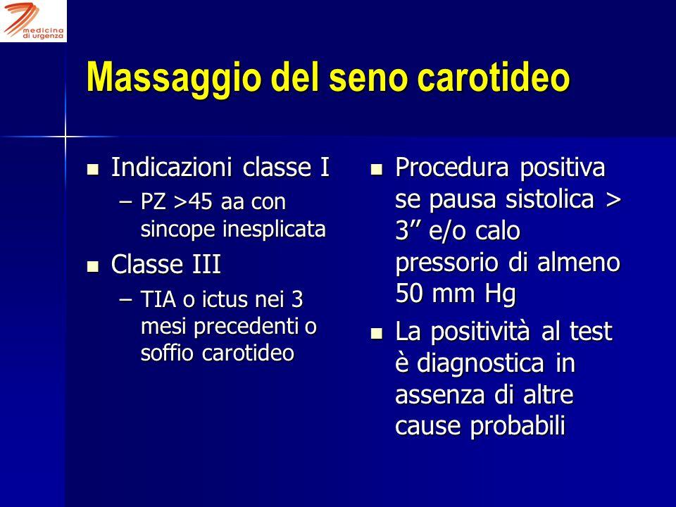 Massaggio del seno carotideo