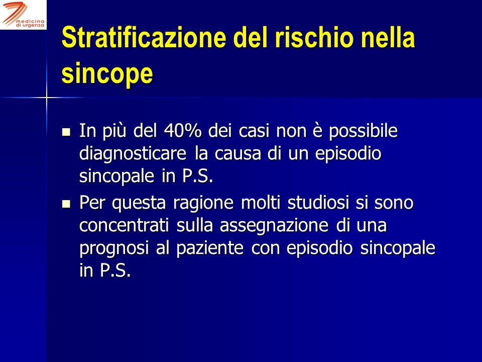 Stratificazione del rischio nella sincope