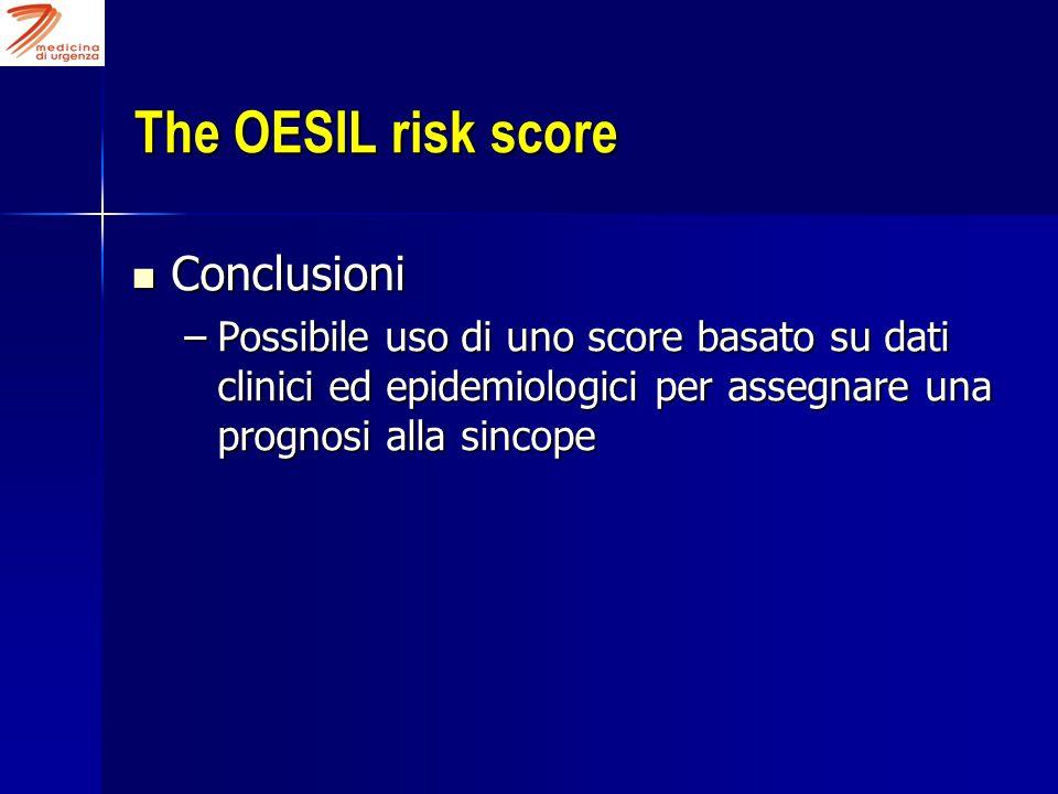 The OESIL risk score Conclusioni