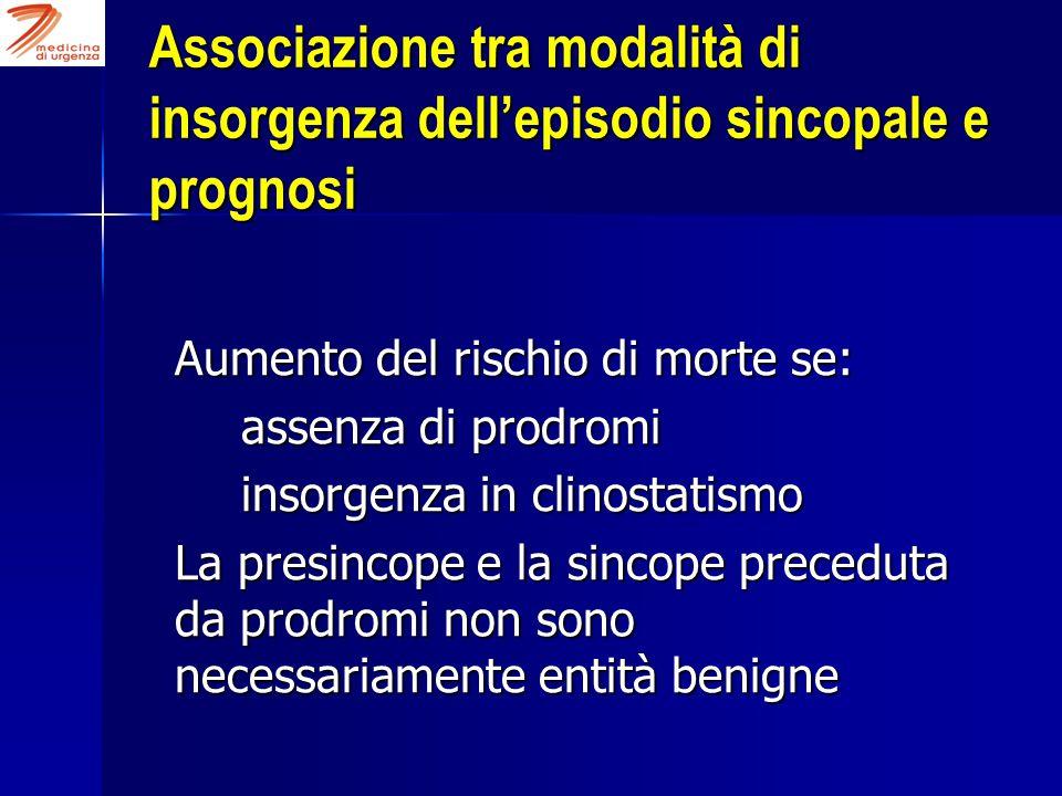 Associazione tra modalità di insorgenza dell'episodio sincopale e prognosi