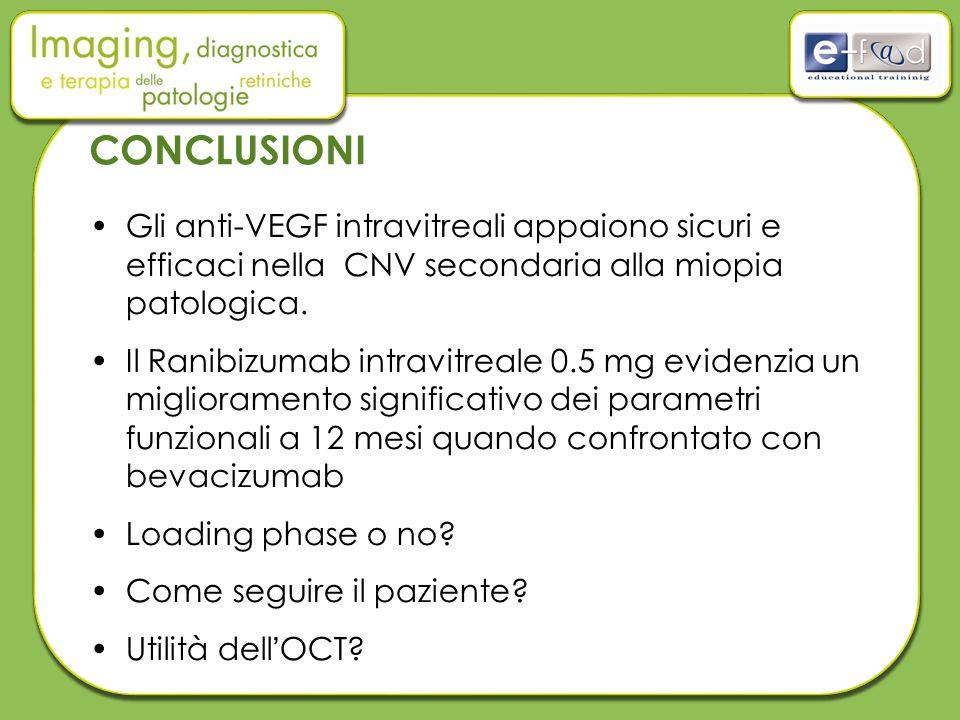 CONCLUSIONI Gli anti-VEGF intravitreali appaiono sicuri e efficaci nella CNV secondaria alla miopia patologica.