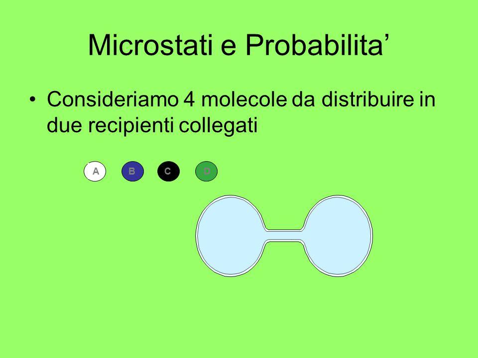 Microstati e Probabilita'