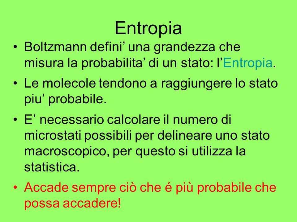 Entropia Boltzmann defini' una grandezza che misura la probabilita' di un stato: l'Entropia.