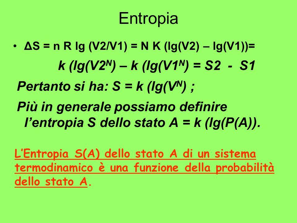 Entropia Pertanto si ha: S = k (lg(VN) ;