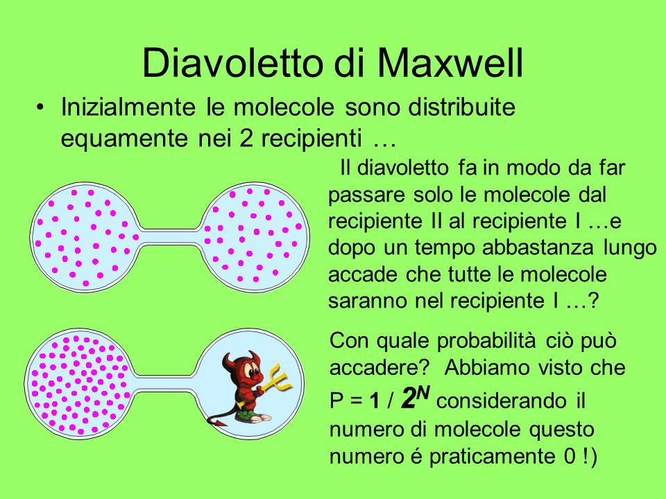 Diavoletto di Maxwell Inizialmente le molecole sono distribuite equamente nei 2 recipienti …