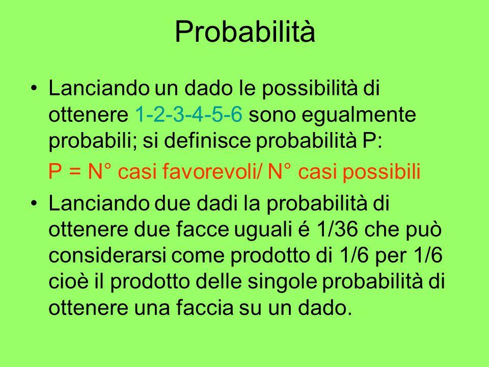 Probabilità Lanciando un dado le possibilità di ottenere 1-2-3-4-5-6 sono egualmente probabili; si definisce probabilità P: