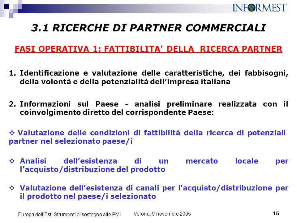 3.1 RICERCHE DI PARTNER COMMERCIALI