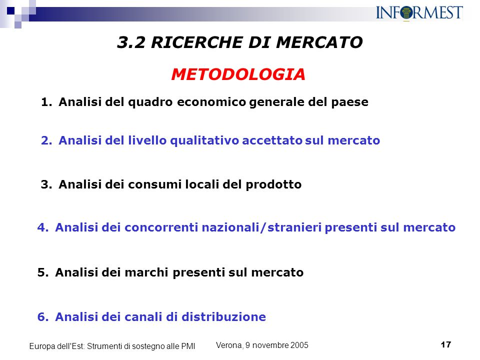 3.2 RICERCHE DI MERCATO METODOLOGIA