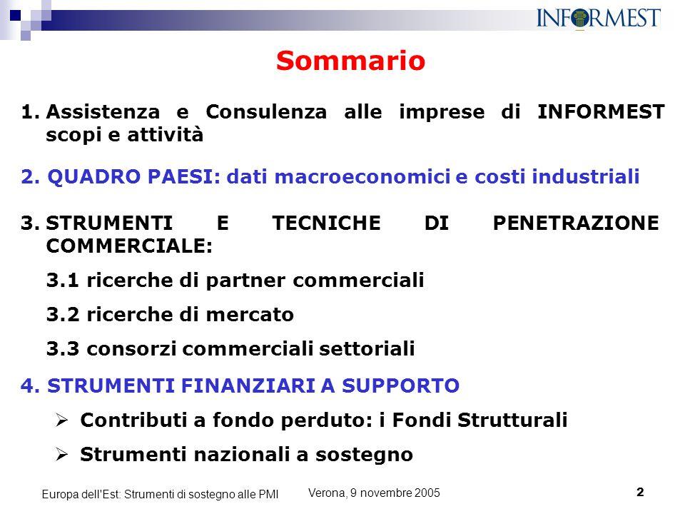 Sommario Assistenza e Consulenza alle imprese di INFORMEST scopi e attività. 2. QUADRO PAESI: dati macroeconomici e costi industriali.