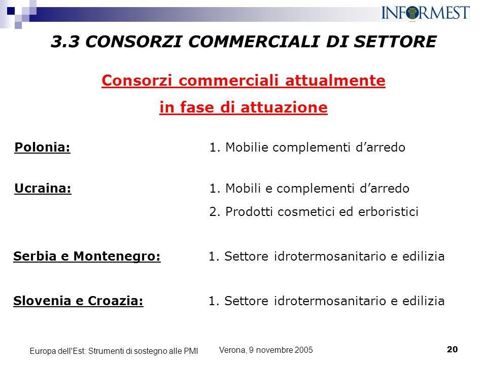 3.3 CONSORZI COMMERCIALI DI SETTORE Consorzi commerciali attualmente