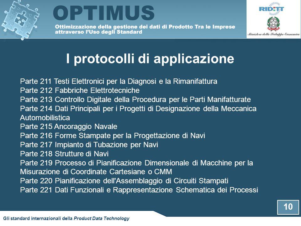 I protocolli di applicazione