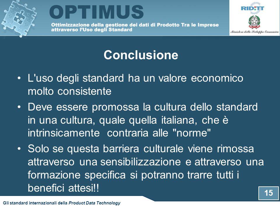 Conclusione L uso degli standard ha un valore economico molto consistente.