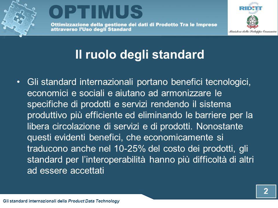 Il ruolo degli standard