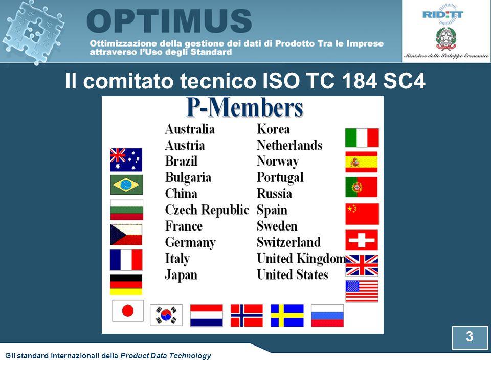 Il comitato tecnico ISO TC 184 SC4