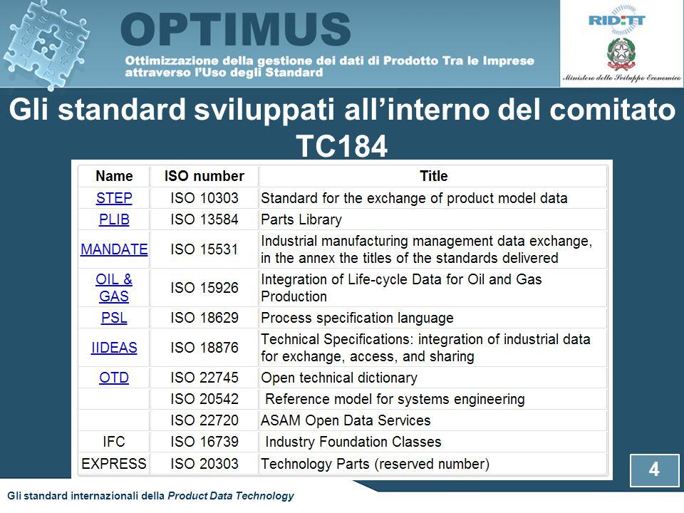 Gli standard sviluppati all'interno del comitato TC184