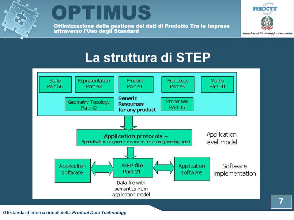 La struttura di STEP Gli standard internazionali della Product Data Technology