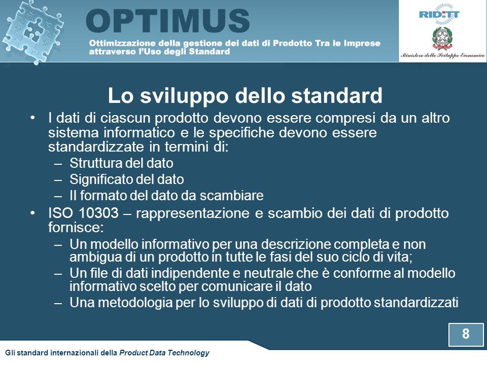 Lo sviluppo dello standard