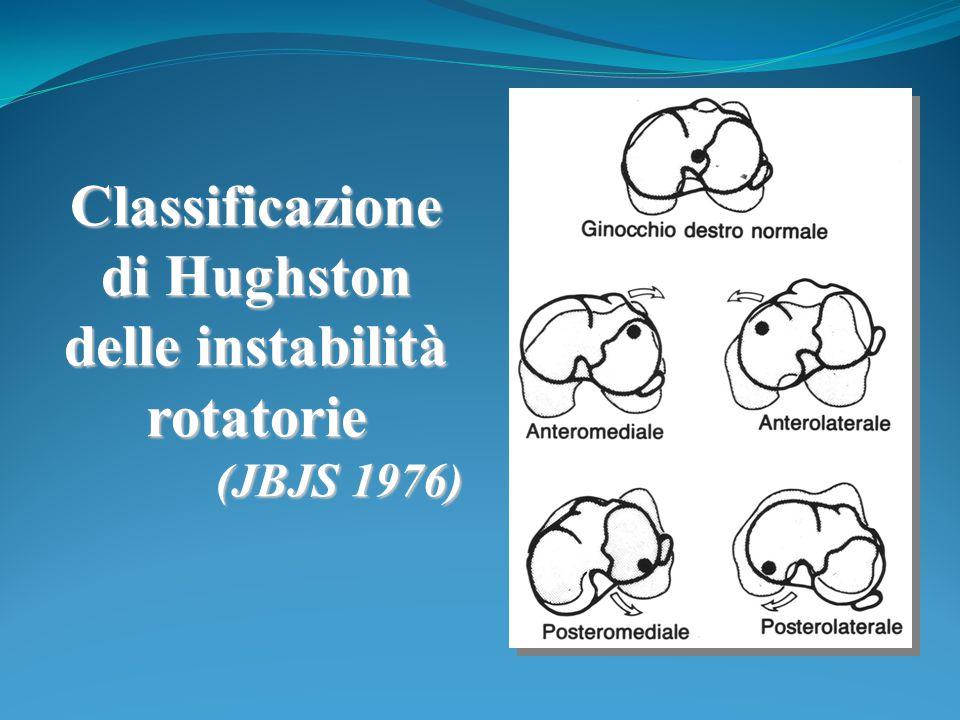 Classificazione di Hughston delle instabilità rotatorie