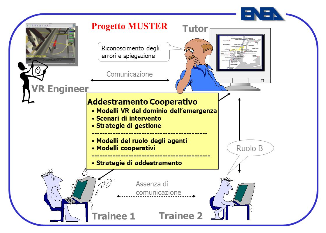 Progetto MUSTER Tutor VR Engineer Trainee 1 Trainee 2