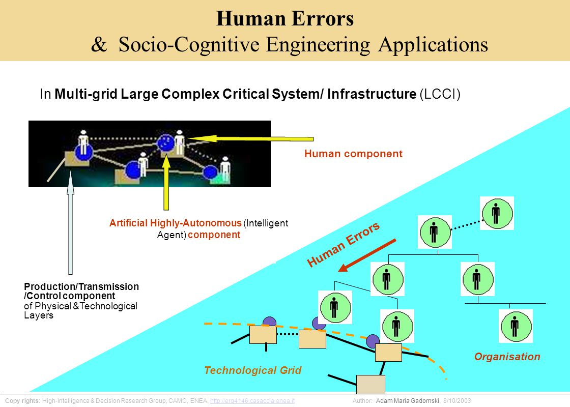Human Errors & Socio-Cognitive Engineering Applications