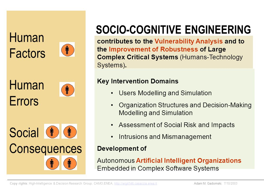 Human Factors Human Errors Social Consequences