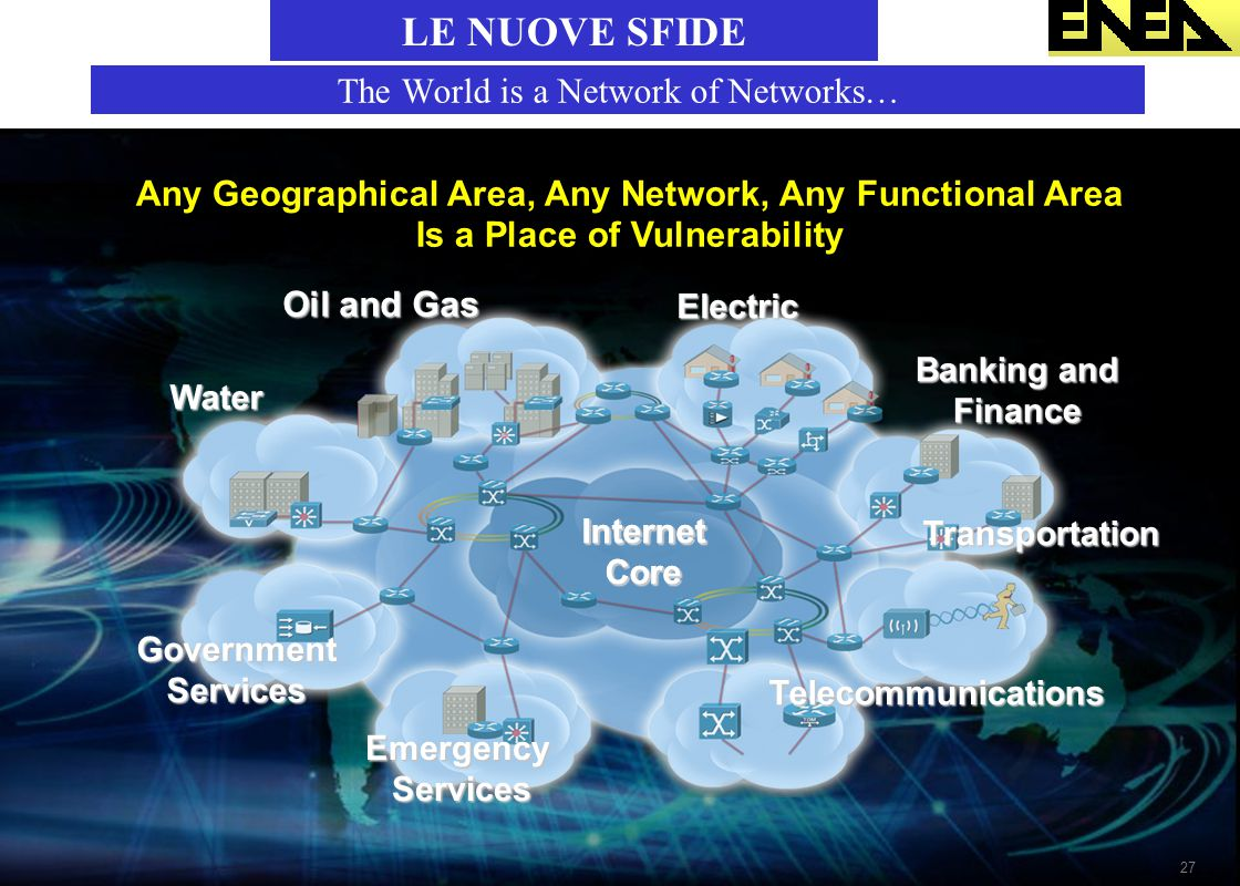 The World is a Network of Networks…