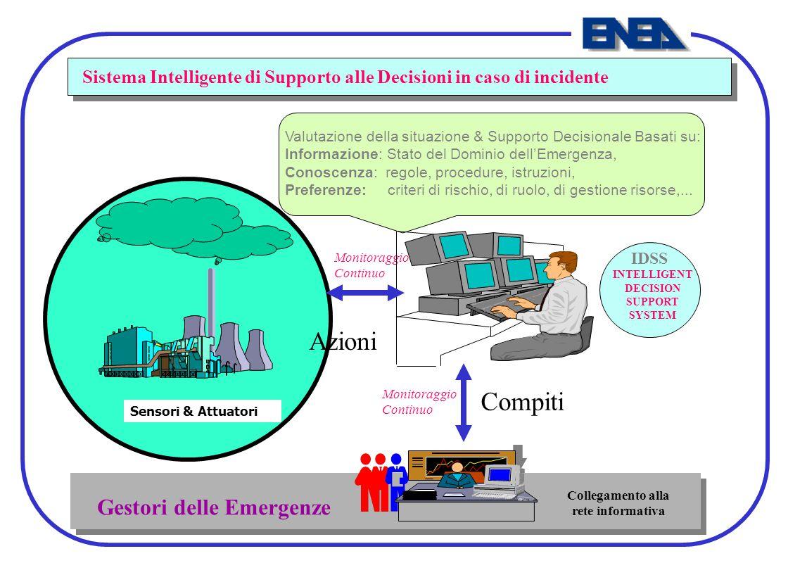 DECISION SUPPORT SYSTEM Collegamento alla rete informativa
