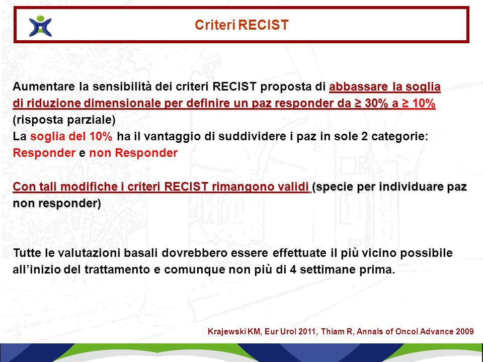 Criteri RECIST Aumentare la sensibilità dei criteri RECIST proposta di abbassare la soglia.
