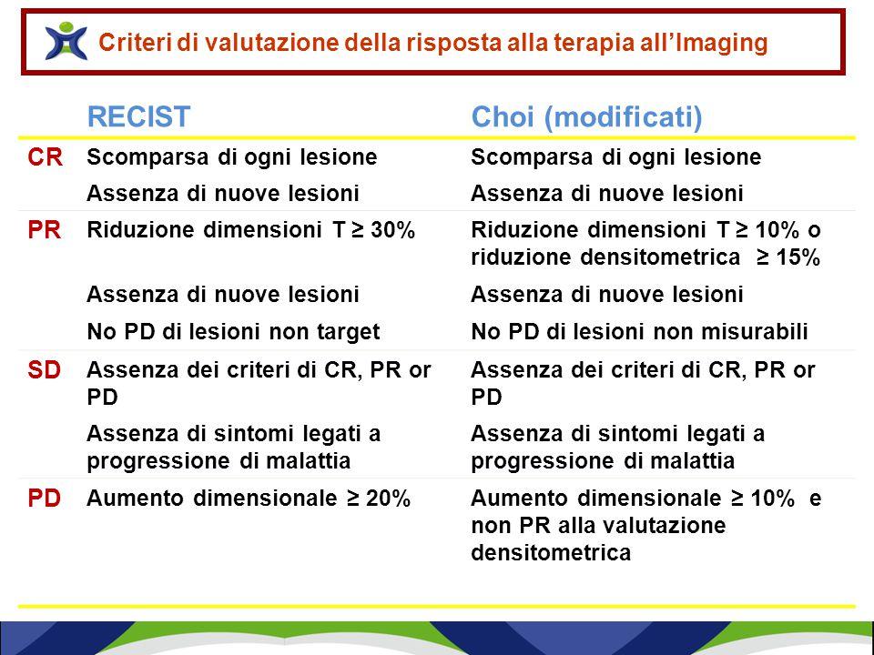 Criteri di valutazione della risposta alla terapia all'Imaging