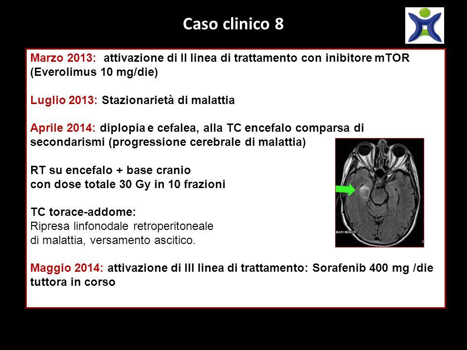 Caso clinico 8 Marzo 2013: attivazione di II linea di trattamento con inibitore mTOR (Everolimus 10 mg/die)