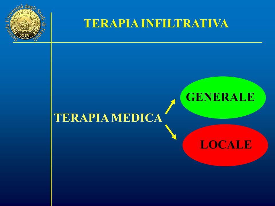 TERAPIA INFILTRATIVA GENERALE TERAPIA MEDICA LOCALE
