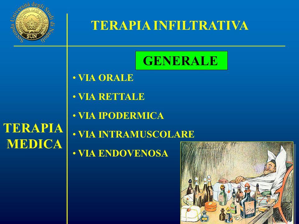 TERAPIA INFILTRATIVA GENERALE TERAPIA MEDICA VIA ORALE VIA RETTALE