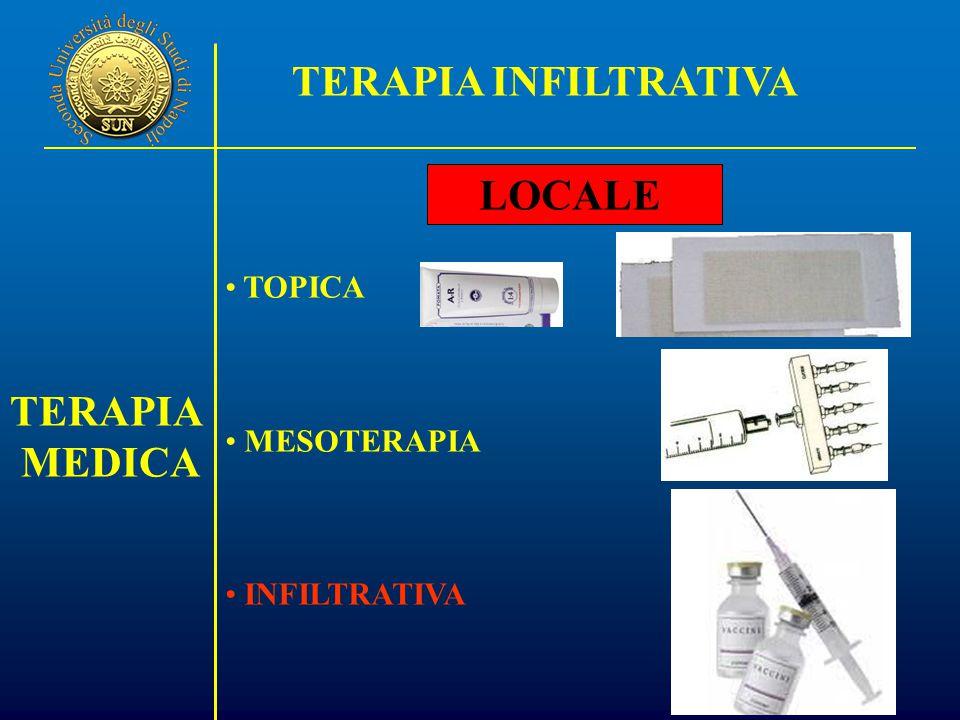 TERAPIA INFILTRATIVA LOCALE TERAPIA MEDICA TOPICA MESOTERAPIA