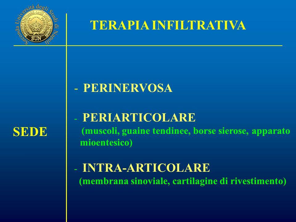 TERAPIA INFILTRATIVA SEDE