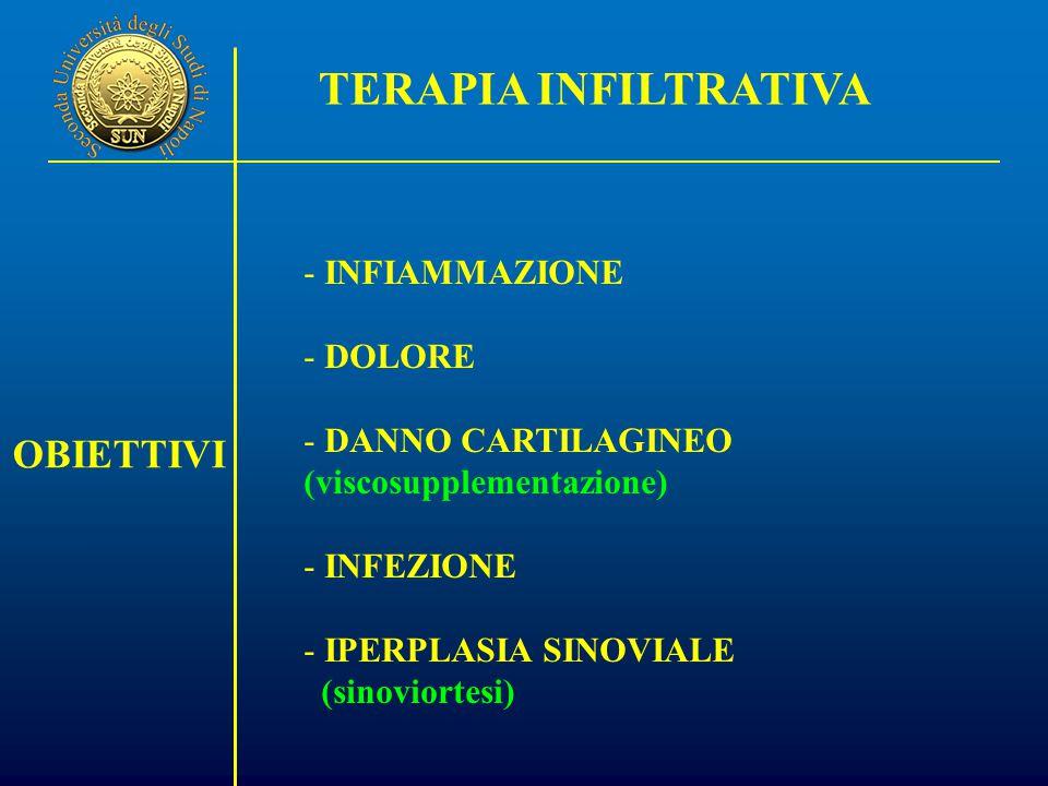 TERAPIA INFILTRATIVA OBIETTIVI INFIAMMAZIONE DOLORE DANNO CARTILAGINEO