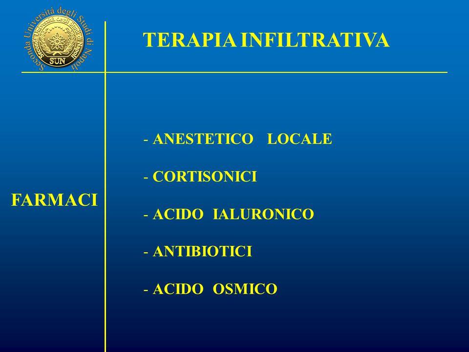 TERAPIA INFILTRATIVA FARMACI ANESTETICO LOCALE CORTISONICI