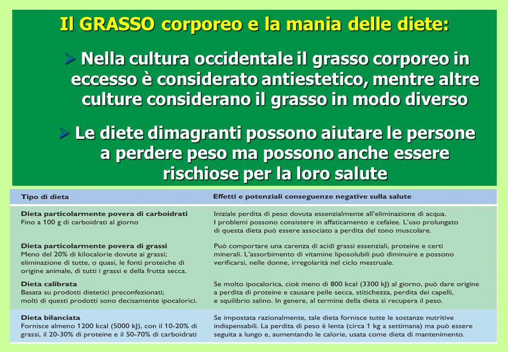 Il GRASSO corporeo e la mania delle diete: