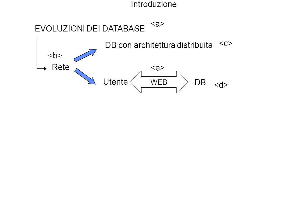 DB con architettura distribuita