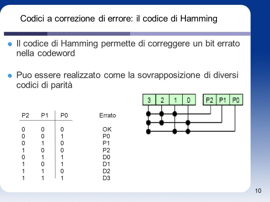 Codici a correzione di errore: il codice di Hamming