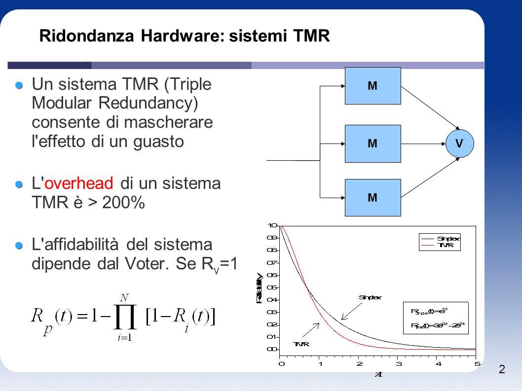Ridondanza Hardware: sistemi TMR