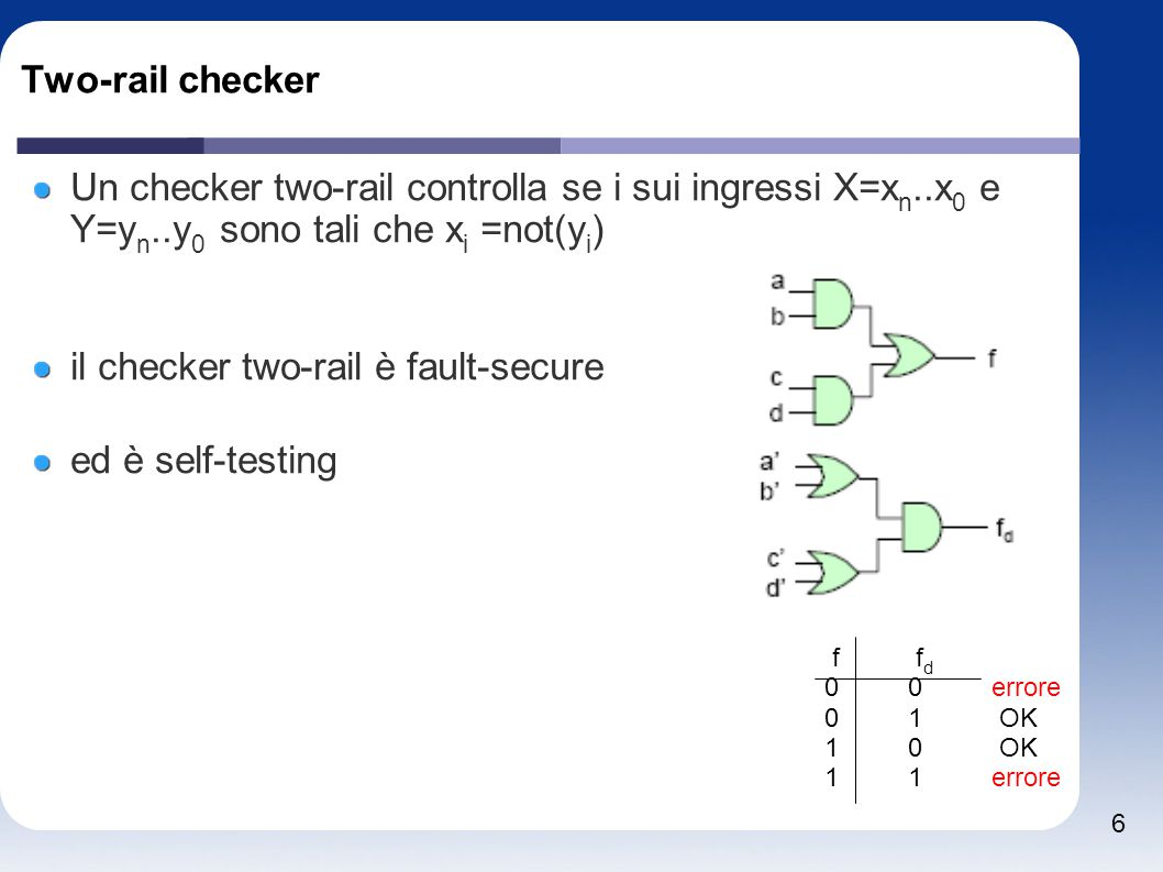 il checker two-rail è fault-secure ed è self-testing