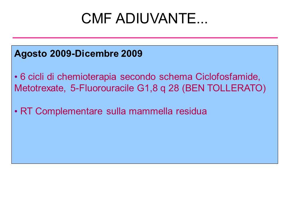 CMF ADIUVANTE... Agosto 2009-Dicembre 2009