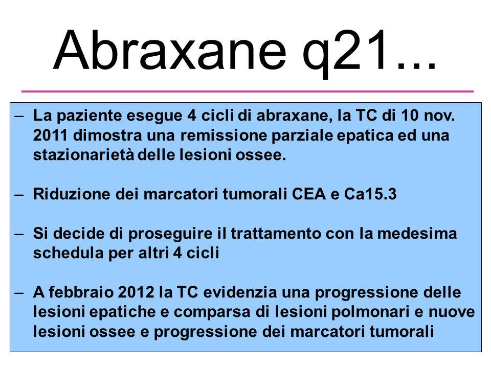 Abraxane q21...