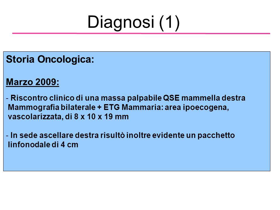 Diagnosi (1) Storia Oncologica: Marzo 2009: