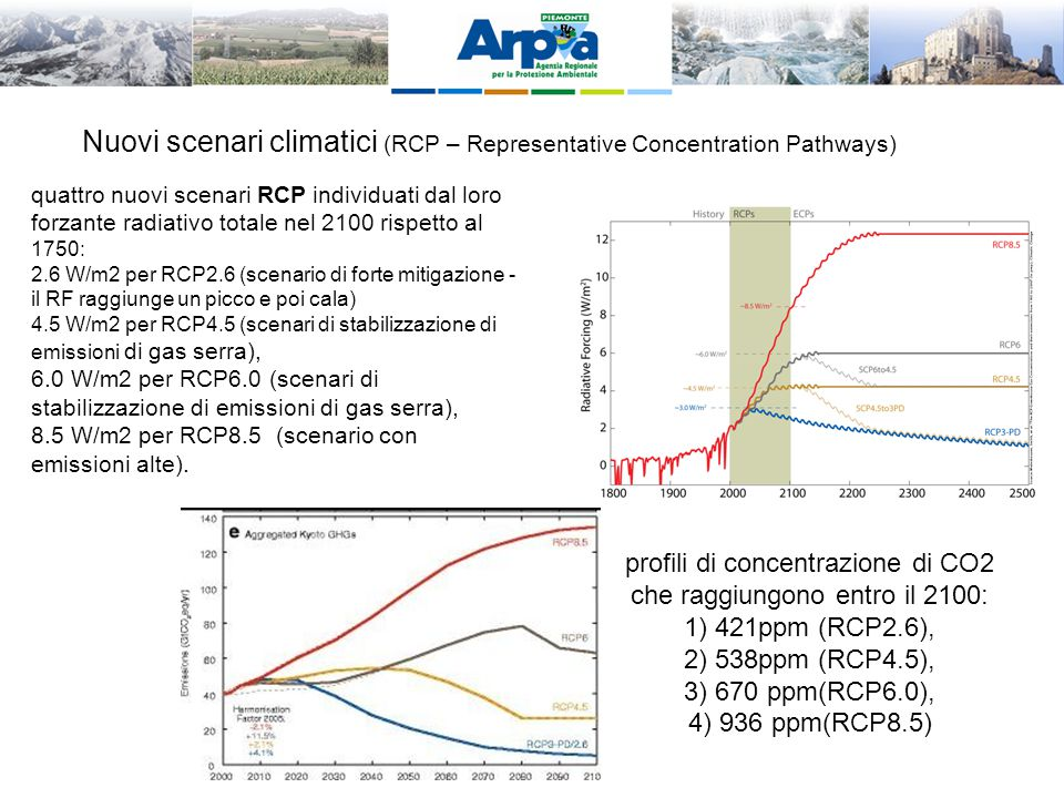 profili di concentrazione di CO2 che raggiungono entro il 2100: