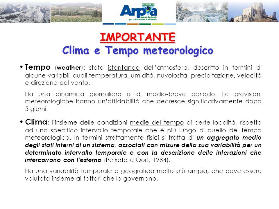 IMPORTANTE Clima e Tempo meteorologico