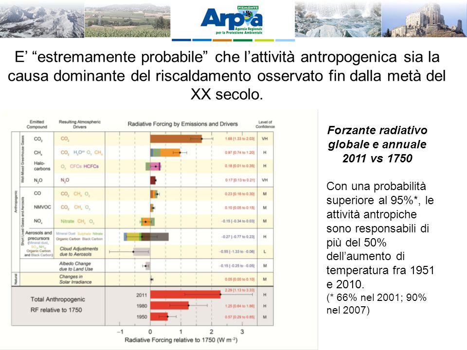E' estremamente probabile che l'attività antropogenica sia la causa dominante del riscaldamento osservato fin dalla metà del XX secolo.