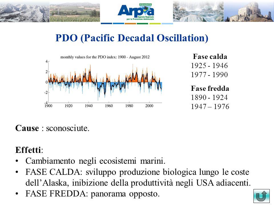 PDO (Pacific Decadal Oscillation)