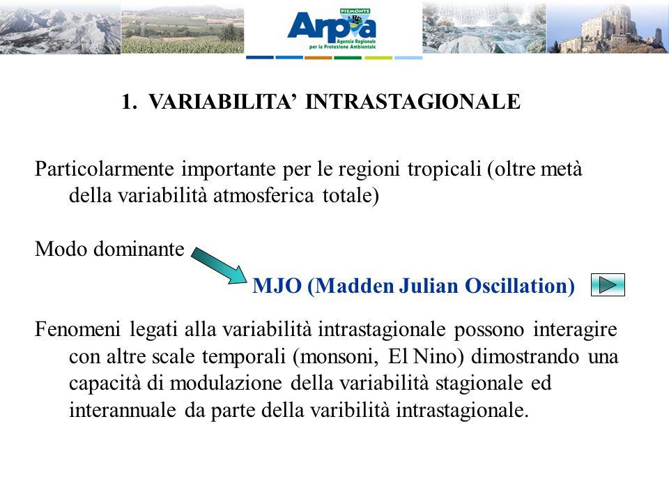 1. VARIABILITA' INTRASTAGIONALE