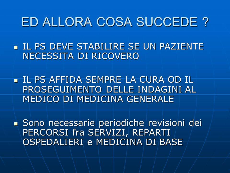 ED ALLORA COSA SUCCEDE IL PS DEVE STABILIRE SE UN PAZIENTE NECESSITA DI RICOVERO.
